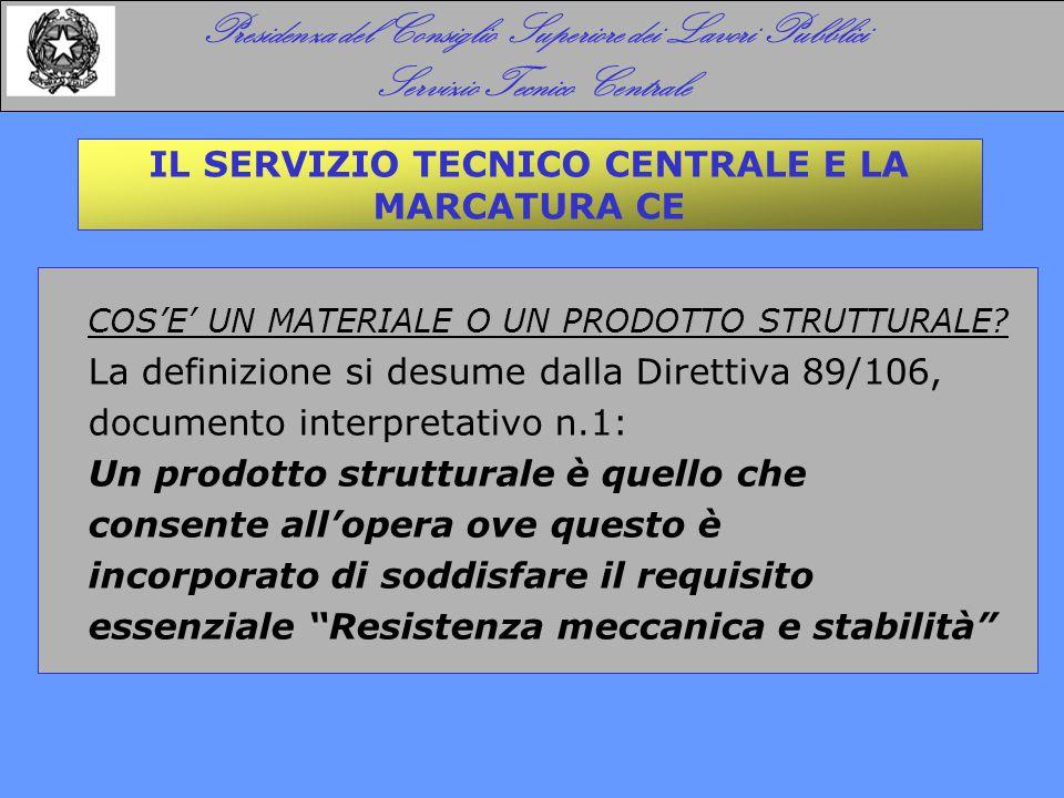 COS'E' UN MATERIALE O UN PRODOTTO STRUTTURALE? La definizione si desume dalla Direttiva 89/106, documento interpretativo n.1: Un prodotto strutturale