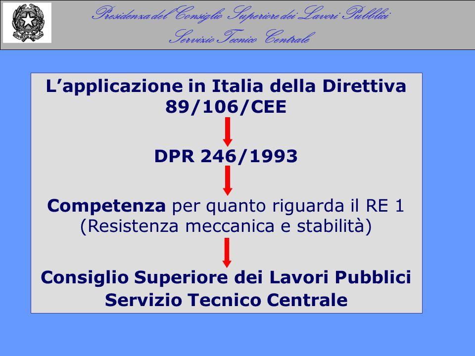 Presidenza del Consiglio Superiore dei Lavori Pubblici Servizio Tecnico Centrale L'applicazione in Italia della Direttiva 89/106/CEE DPR 246/1993 Competenza per quanto riguarda il RE 1 (Resistenza meccanica e stabilità) Consiglio Superiore dei Lavori Pubblici Servizio Tecnico Centrale