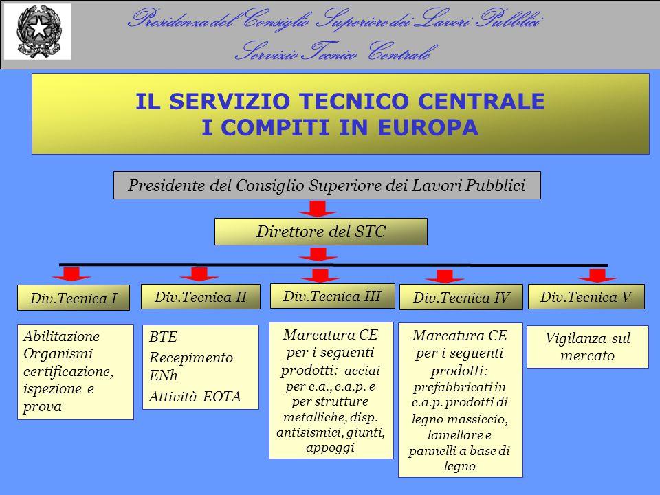Presidenza del Consiglio Superiore dei Lavori Pubblici Servizio Tecnico Centrale IL SERVIZIO TECNICO CENTRALE I COMPITI IN EUROPA Presidente del Consi
