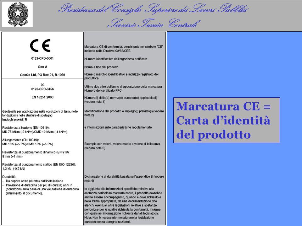 Presidenza del Consiglio Superiore dei Lavori Pubblici Servizio Tecnico Centrale Marcatura CE = Carta d'identità del prodotto