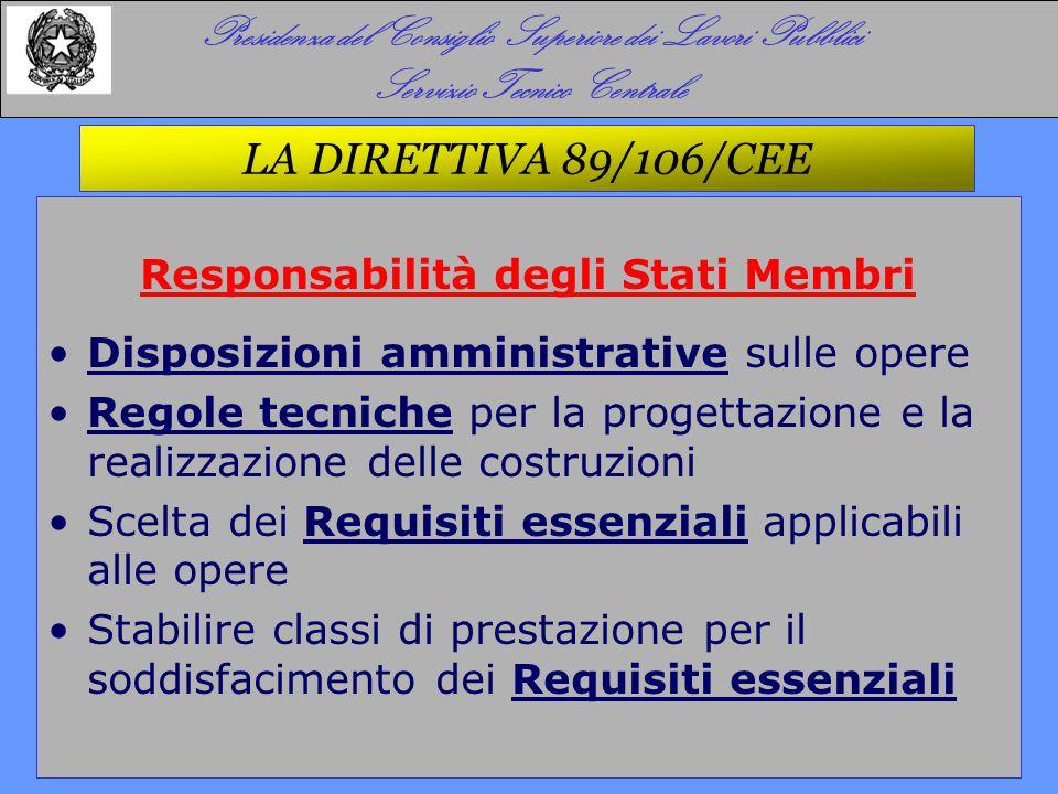 LA DIRETTIVA 89/106/CEE Responsabilità degli Stati Membri Disposizioni amministrative sulle opere Regole tecniche per la progettazione e la realizzazi