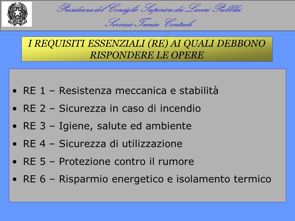 RE 1 – Resistenza meccanica e stabilità RE 2 – Sicurezza in caso di incendio RE 3 – Igiene, salute ed ambiente RE 4 – Sicurezza di utilizzazione RE 5
