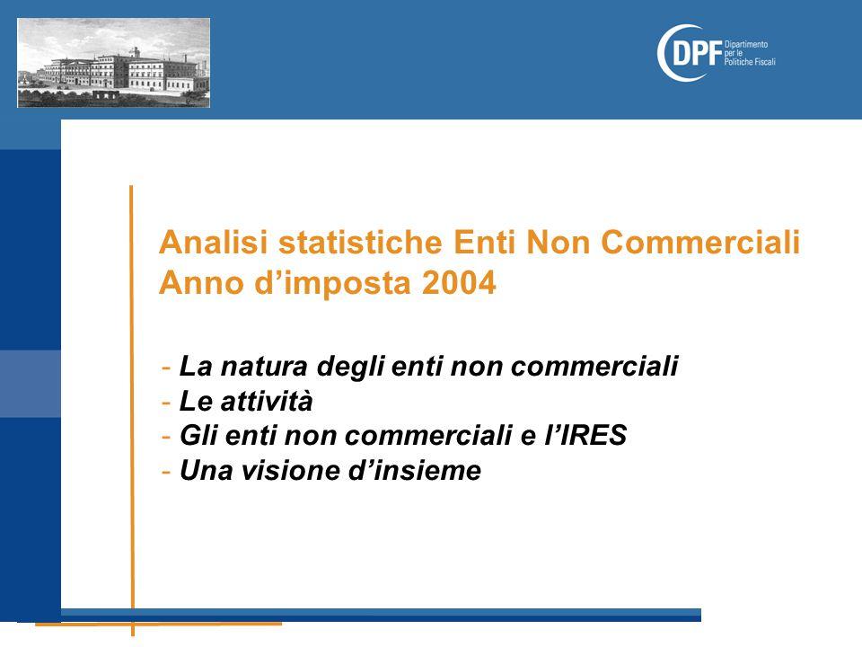 Analisi statistiche Enti Non Commerciali Anno d'imposta 2004 -La natura degli enti non commerciali -Le attività -Gli enti non commerciali e l'IRES -Una visione d'insieme