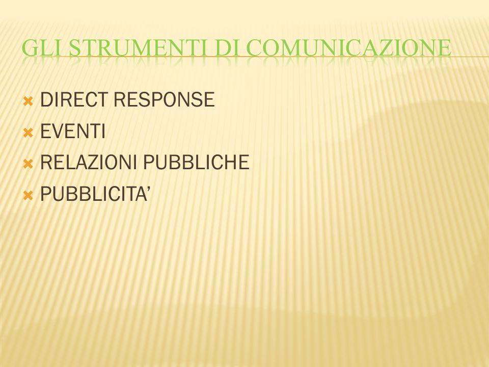  DIRECT RESPONSE  EVENTI  RELAZIONI PUBBLICHE  PUBBLICITA'