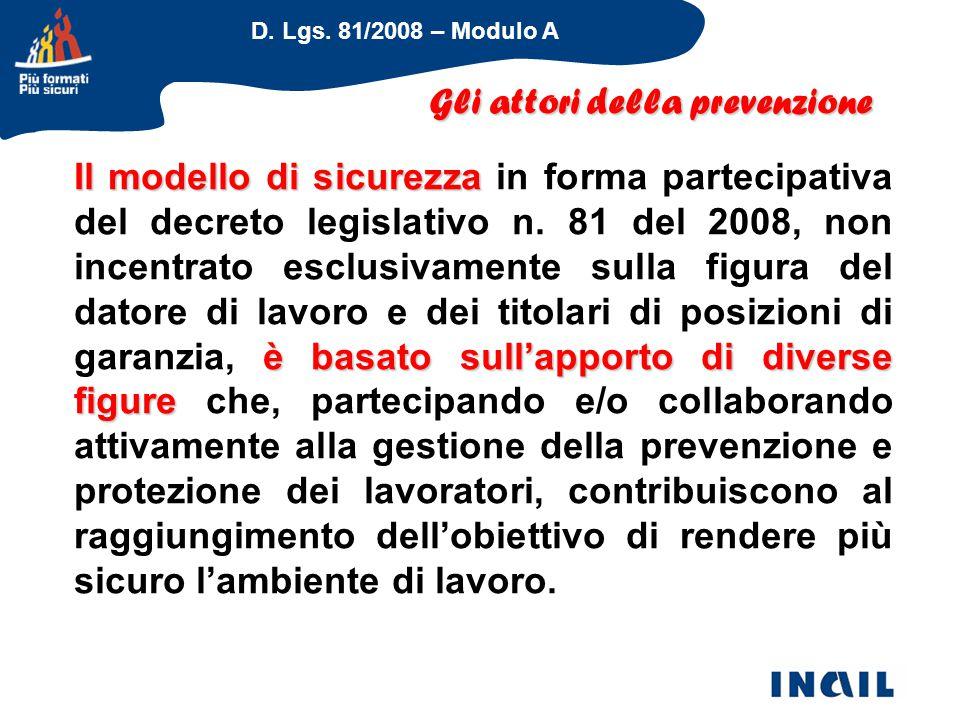 D. Lgs. 81/2008 – Modulo A Il modello di sicurezza è basato sull'apporto di diverse figure Il modello di sicurezza in forma partecipativa del decreto