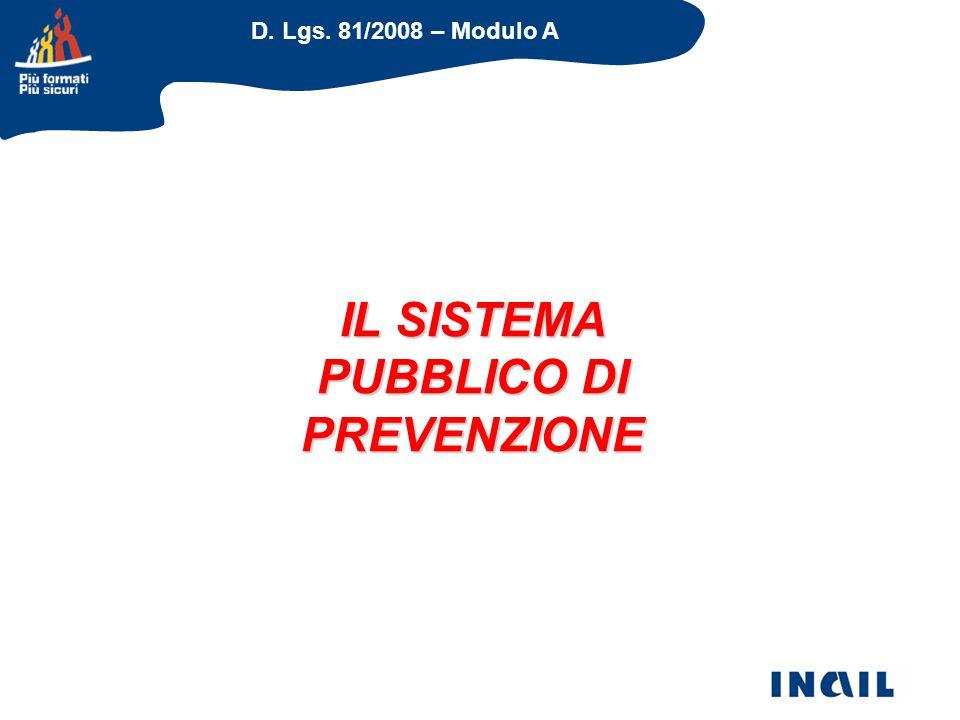 D. Lgs. 81/2008 – Modulo A IL SISTEMA PUBBLICO DI PREVENZIONE