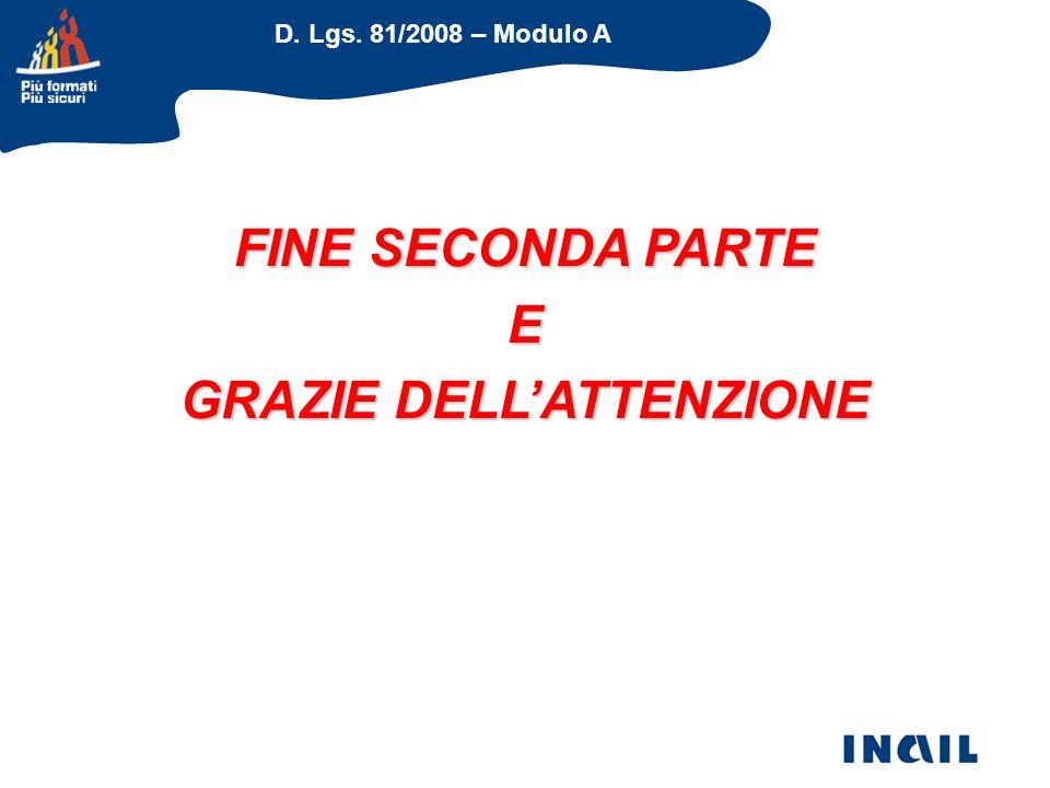D. Lgs. 81/2008 – Modulo A FINE SECONDA PARTE E GRAZIE DELL'ATTENZIONE