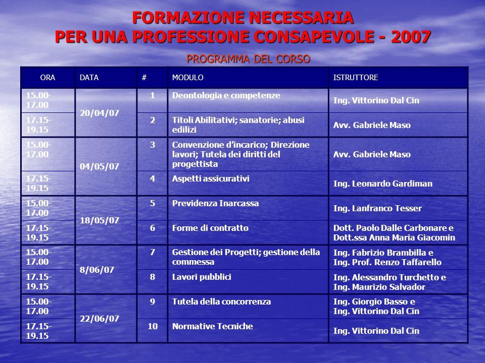 FORMAZIONE NECESSARIA PER UNA PROFESSIONE CONSAPEVOLE - 2007 PROGRAMMA DEL CORSO ORADATA#MODULOISTRUTTORE 15.00- 17.00 20/04/07 1Deontologia e competenze Ing.