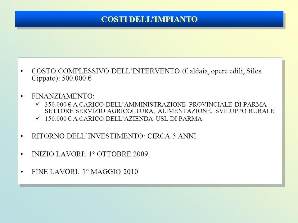 COSTO COMPLESSIVO DELL'INTERVENTO (Caldaia, opere edili, Silos Cippato): 500.000 € FINANZIAMENTO: 350.000 € A CARICO DELL'AMMINISTRAZIONE PROVINCIALE DI PARMA – SETTORE SERVIZIO AGRICOLTURA, ALIMENTAZIONE, SVILUPPO RURALE 150.000 € A CARICO DELL'AZIENDA USL DI PARMA RITORNO DELL'INVESTIMENTO: CIRCA 5 ANNI INIZIO LAVORI: 1° OTTOBRE 2009 FINE LAVORI: 1° MAGGIO 2010 COSTO COMPLESSIVO DELL'INTERVENTO (Caldaia, opere edili, Silos Cippato): 500.000 € FINANZIAMENTO: 350.000 € A CARICO DELL'AMMINISTRAZIONE PROVINCIALE DI PARMA – SETTORE SERVIZIO AGRICOLTURA, ALIMENTAZIONE, SVILUPPO RURALE 150.000 € A CARICO DELL'AZIENDA USL DI PARMA RITORNO DELL'INVESTIMENTO: CIRCA 5 ANNI INIZIO LAVORI: 1° OTTOBRE 2009 FINE LAVORI: 1° MAGGIO 2010 COSTI DELL'IMPIANTO