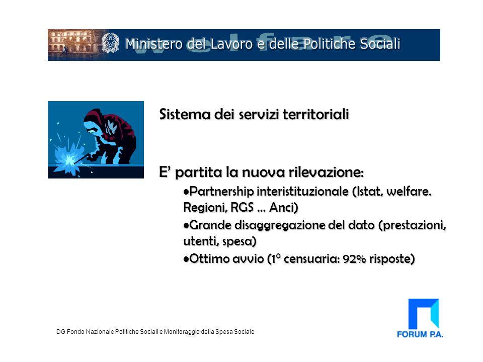Sistema dei servizi territoriali E' partita la nuova rilevazione: Partnership interistituzionale (Istat, welfare. Regioni, RGS … Anci)Partnership inte
