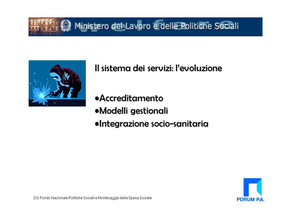 Il sistema dei servizi: l'evoluzione AccreditamentoAccreditamento Modelli gestionaliModelli gestionali Integrazione socio-sanitariaIntegrazione socio-