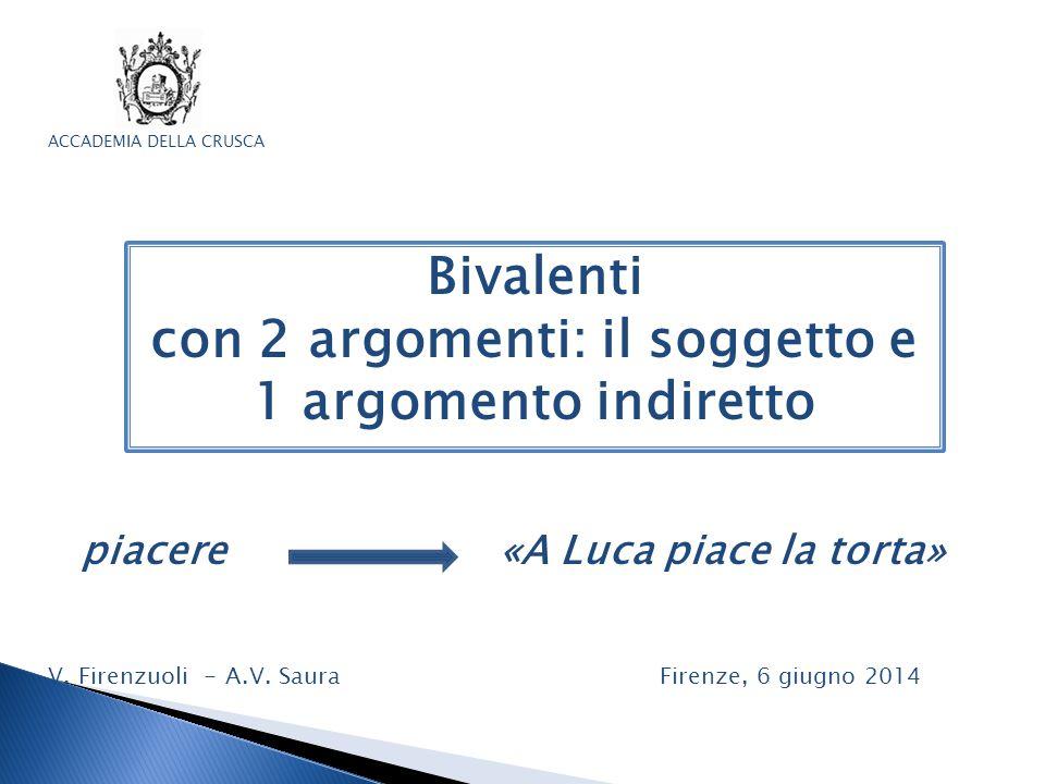 Bivalenti con 2 argomenti: il soggetto e 1 argomento indiretto ACCADEMIA DELLA CRUSCA piacere «A Luca piace la torta» V. Firenzuoli - A.V. Saura Firen