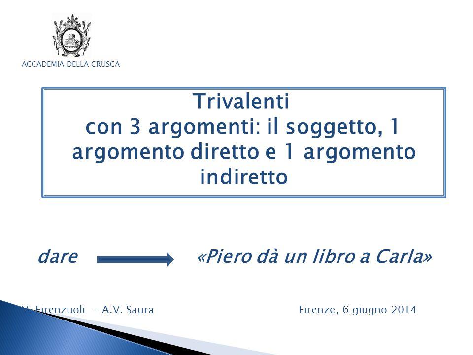 Trivalenti con 3 argomenti: il soggetto, 1 argomento diretto e 1 argomento indiretto ACCADEMIA DELLA CRUSCA dare «Piero dà un libro a Carla» V. Firenz