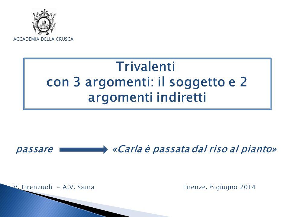 Trivalenti con 3 argomenti: il soggetto e 2 argomenti indiretti ACCADEMIA DELLA CRUSCA passare «Carla è passata dal riso al pianto» V. Firenzuoli - A.