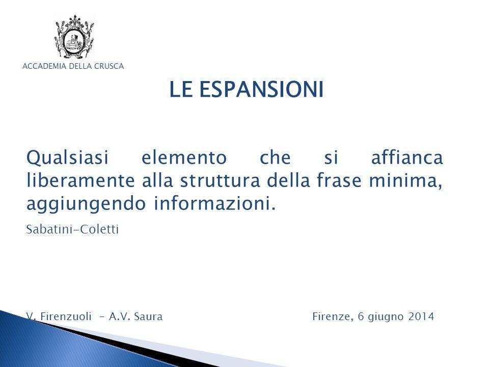 ACCADEMIA DELLA CRUSCA LE ESPANSIONI Qualsiasi elemento che si affianca liberamente alla struttura della frase minima, aggiungendo informazioni.