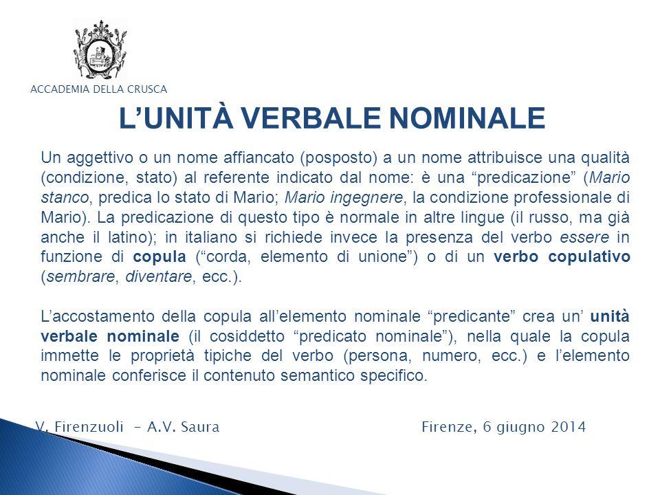 ACCADEMIA DELLA CRUSCA L'UNITÀ VERBALE NOMINALE V. Firenzuoli - A.V. Saura Firenze, 6 giugno 2014 Un aggettivo o un nome affiancato (posposto) a un no