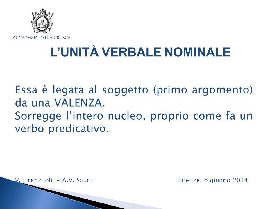 ACCADEMIA DELLA CRUSCA L'UNITÀ VERBALE NOMINALE V.