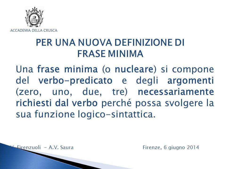 ACCADEMIA DELLA CRUSCA PER UNA NUOVA DEFINIZIONE DI FRASE MINIMA Una frase minima (o nucleare) si compone del verbo-predicato e degli argomenti (zero,