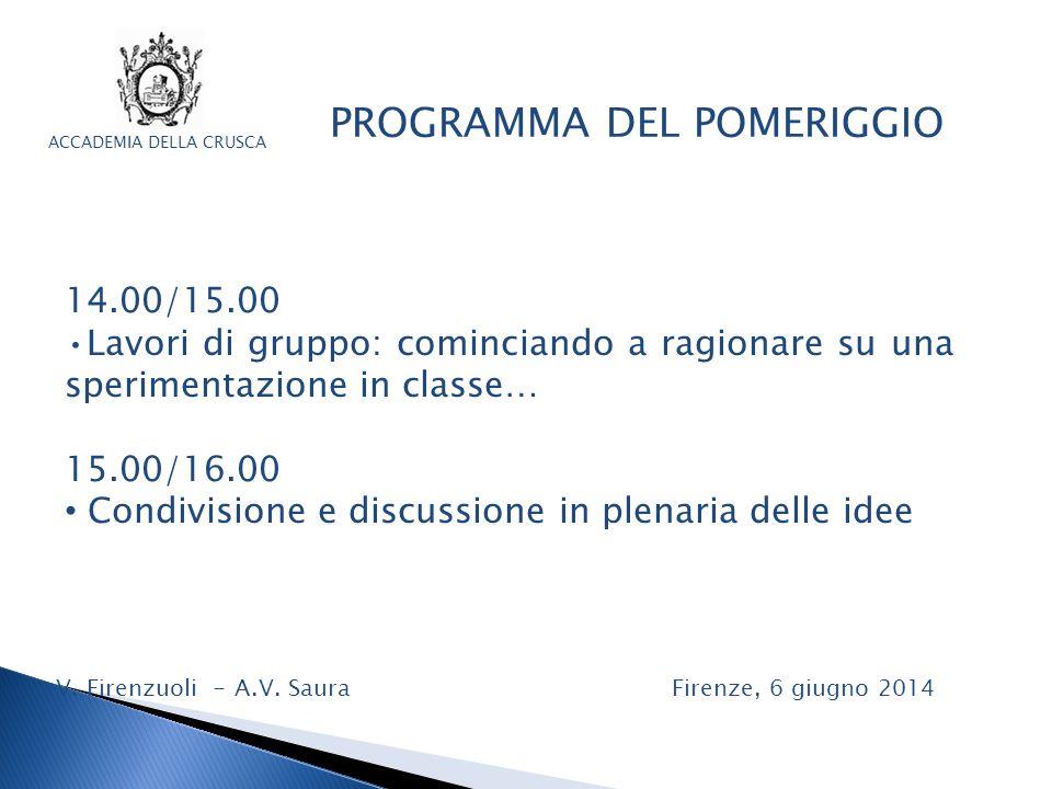ACCADEMIA DELLA CRUSCA 14.00/15.00 Lavori di gruppo: cominciando a ragionare su una sperimentazione in classe… 15.00/16.00 Condivisione e discussione in plenaria delle idee PROGRAMMA DEL POMERIGGIO V.