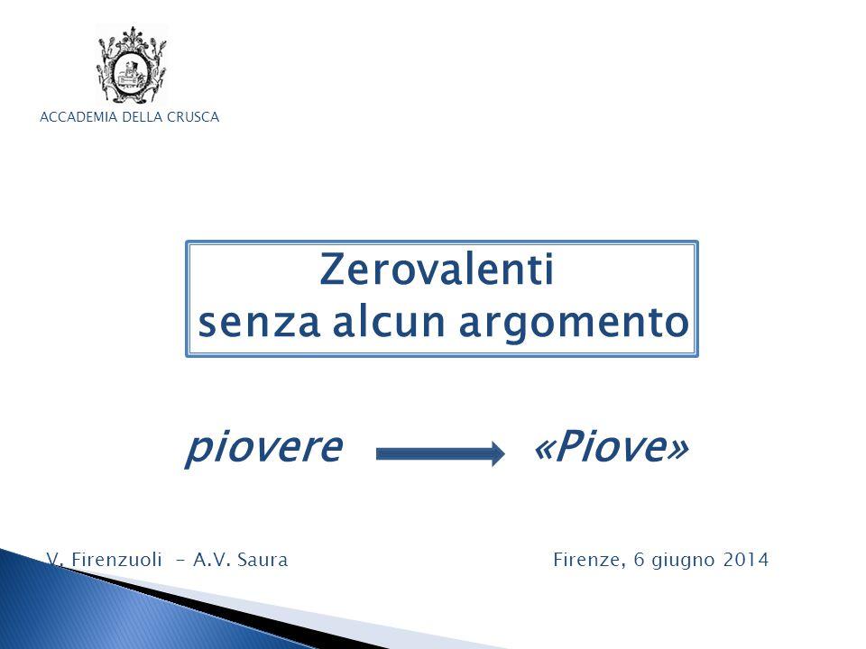 Zerovalenti senza alcun argomento ACCADEMIA DELLA CRUSCA piovere «Piove» V. Firenzuoli - A.V. Saura Firenze, 6 giugno 2014