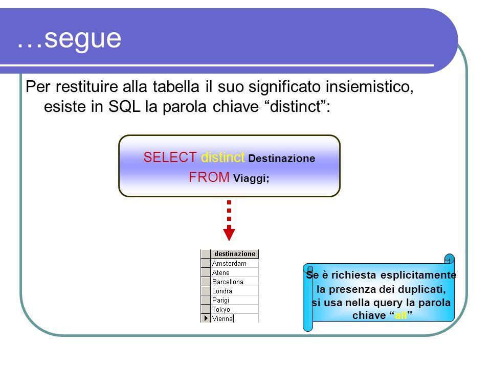 …segue Per restituire alla tabella il suo significato insiemistico, esiste in SQL la parola chiave distinct : SELECT distinct Destinazione FROM Viaggi; Se è richiesta esplicitamente la presenza dei duplicati, si usa nella query la parola chiave all