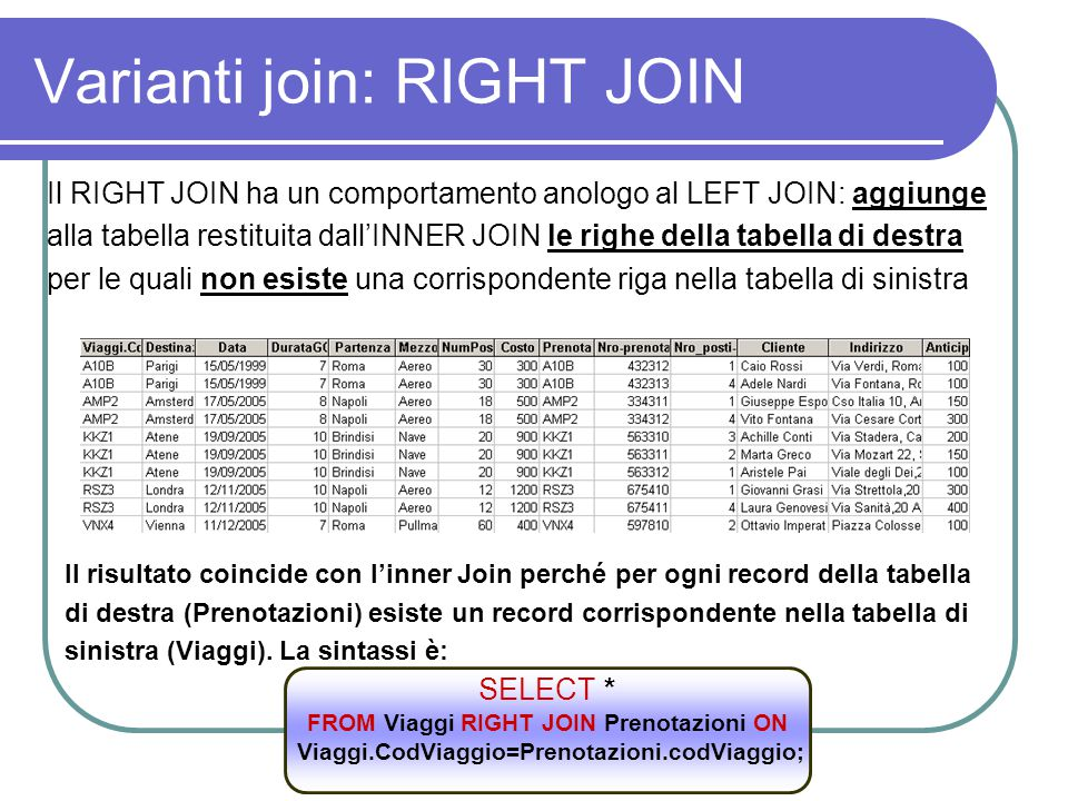Varianti join: RIGHT JOIN Il RIGHT JOIN ha un comportamento anologo al LEFT JOIN: aggiunge alla tabella restituita dall'INNER JOIN le righe della tabella di destra per le quali non esiste una corrispondente riga nella tabella di sinistra Il risultato coincide con l'inner Join perché per ogni record della tabella di destra (Prenotazioni) esiste un record corrispondente nella tabella di sinistra (Viaggi).