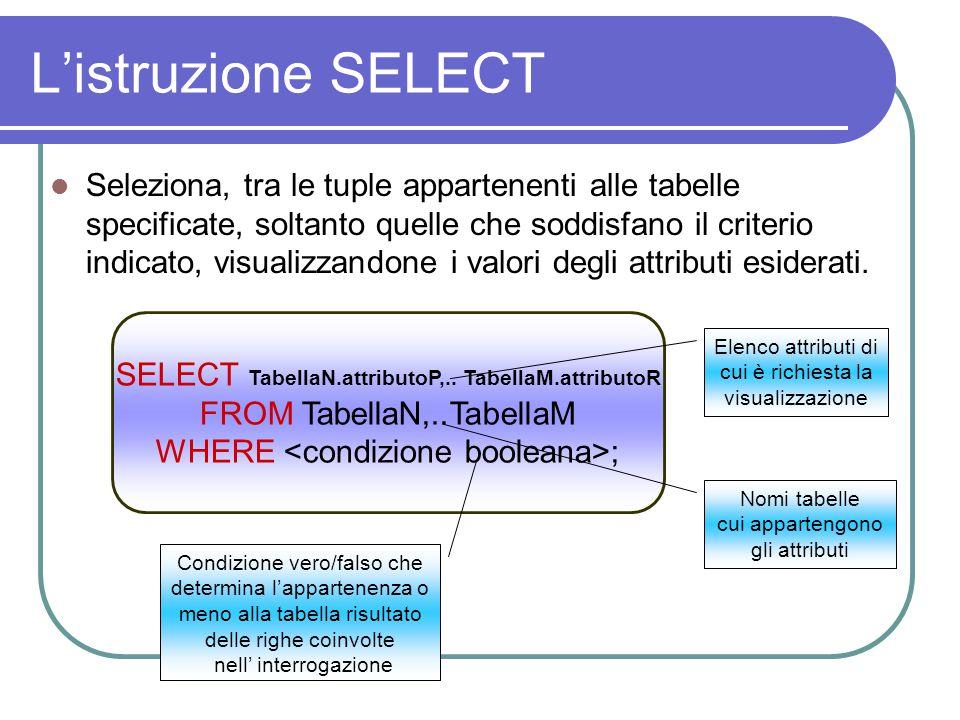 L'istruzione SELECT Seleziona, tra le tuple appartenenti alle tabelle specificate, soltanto quelle che soddisfano il criterio indicato, visualizzandone i valori degli attributi esiderati.