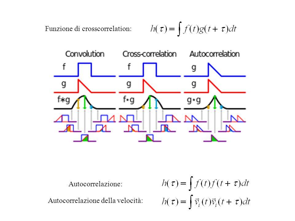 Funzione di crosscorrelation: Autocorrelazione: Autocorrelazione della velocità: