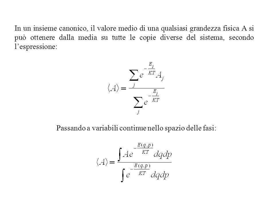 In un insieme canonico, il valore medio di una qualsiasi grandezza fisica A si può ottenere dalla media su tutte le copie diverse del sistema, secondo
