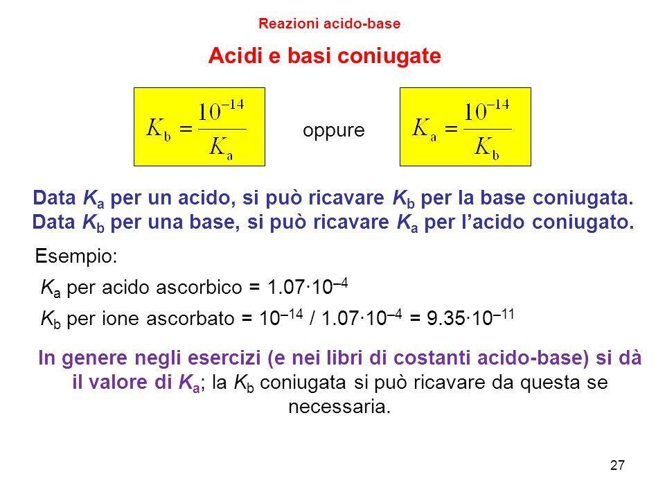 27 Acidi e basi coniugate Reazioni acido-base Data K a per un acido, si può ricavare K b per la base coniugata. Data K b per una base, si può ricavare
