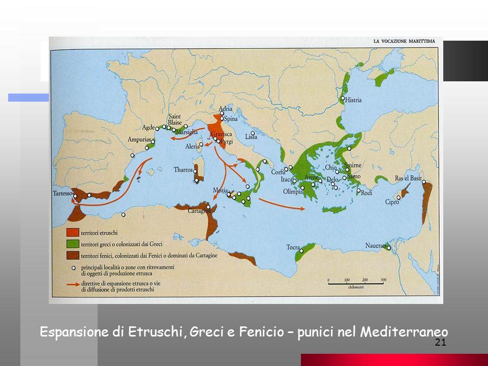 21 Espansione di Etruschi, Greci e Fenicio – punici nel Mediterraneo