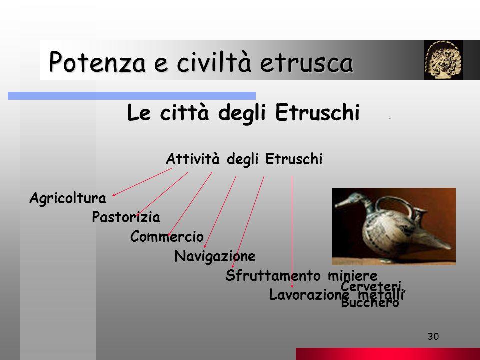 30 Potenza e civiltà etrusca Potenza e civiltà etrusca Le città degli Etruschi Attività degli Etruschi Agricoltura Pastorizia Commercio Navigazione Sfruttamento miniere Lavorazione metalli.