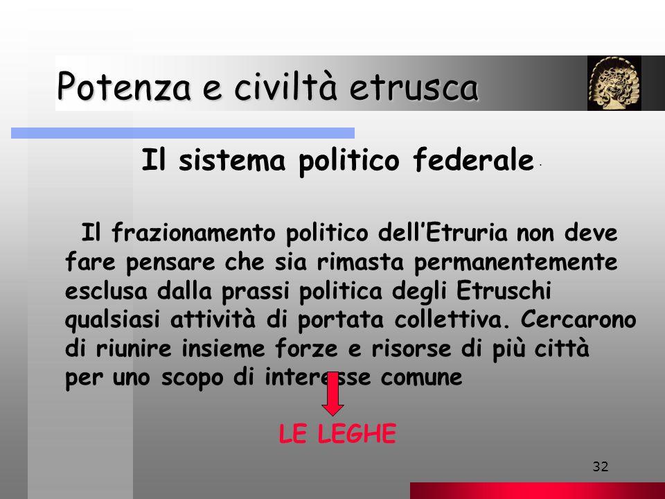 32 Potenza e civiltà etrusca Il sistema politico federale Il frazionamento politico dell'Etruria non deve fare pensare che sia rimasta permanentemente esclusa dalla prassi politica degli Etruschi qualsiasi attività di portata collettiva.
