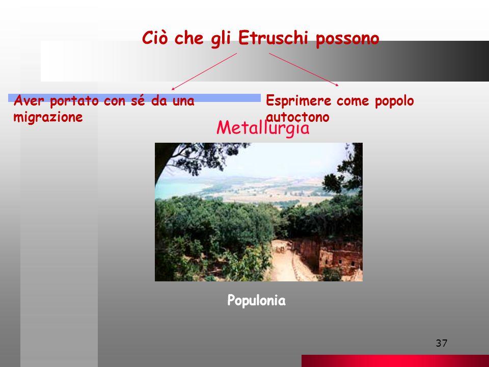 37 Ciò che gli Etruschi possono Aver portato con sé da una migrazione Esprimere come popolo autoctono Metallurgia Populonia