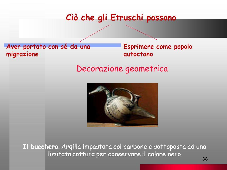 38 Ciò che gli Etruschi possono Aver portato con sé da una migrazione Esprimere come popolo autoctono Decorazione geometrica Il bucchero.