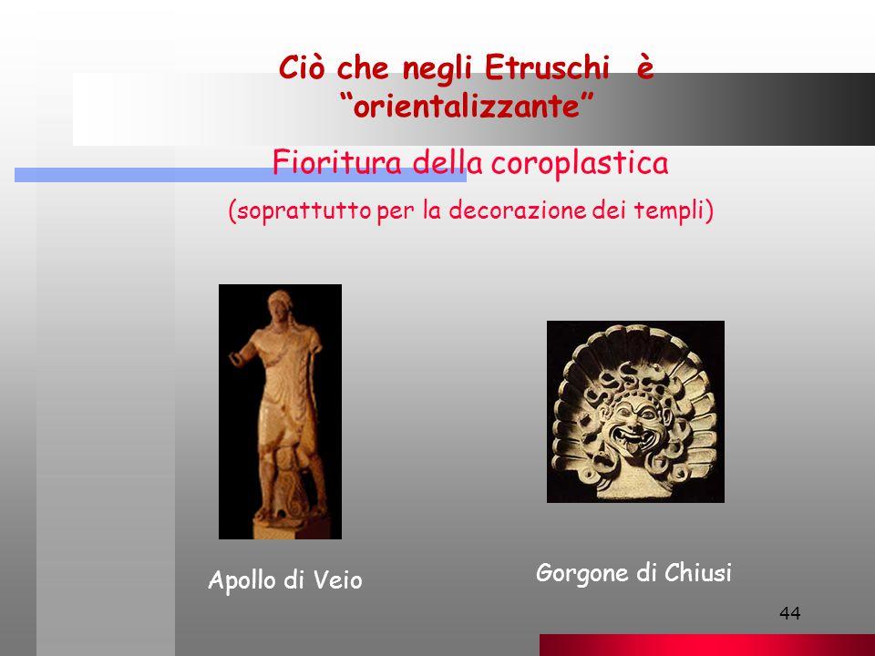 44 Ciò che negli Etruschi è orientalizzante Fioritura della coroplastica (soprattutto per la decorazione dei templi) Gorgone di Chiusi Apollo di Veio