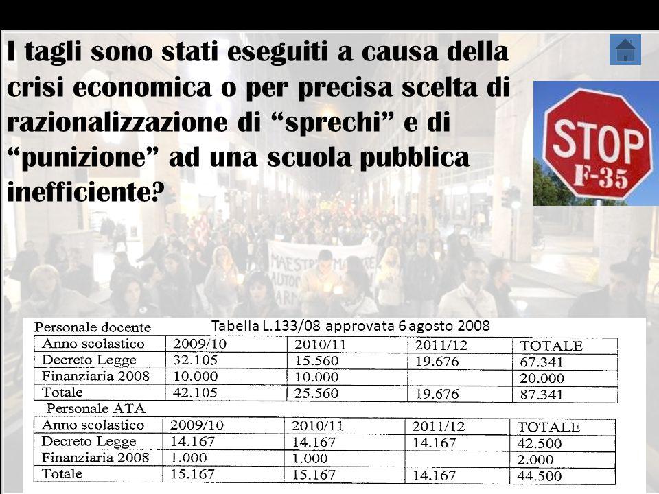 """Tabella L.133/08 approvata 6 agosto 2008 I tagli sono stati eseguiti a causa della crisi economica o per precisa scelta di razionalizzazione di """"sprec"""