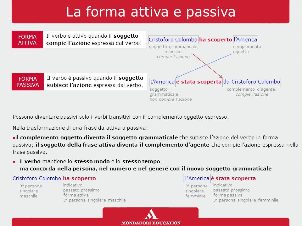 La forma attiva e passiva FORMA ATTIVA Il verbo è attivo quando il soggetto compie l'azione espressa dal verbo. Cristoforo Colombo ha scoperto l'Ameri