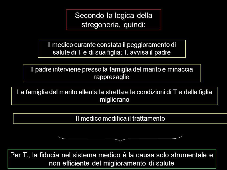 Secondo la logica della stregoneria, quindi: Il medico curante constata il peggioramento di salute di T e di sua figlia; T.