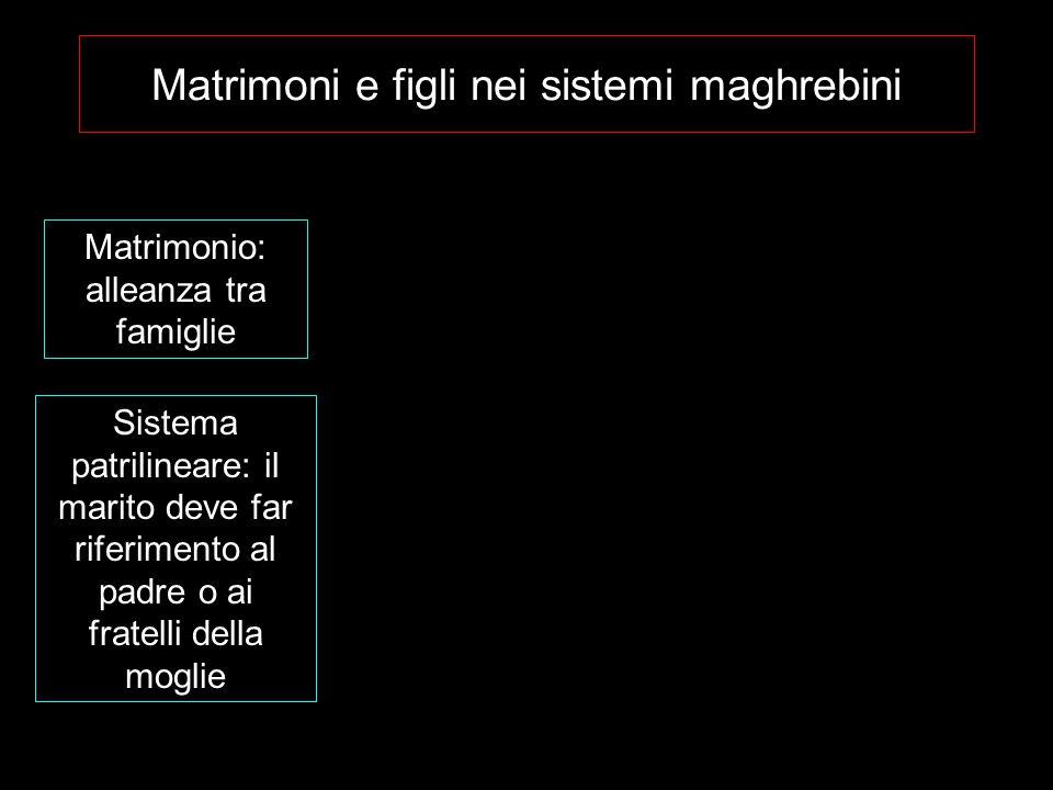 Matrimoni e figli nei sistemi maghrebini Matrimonio: alleanza tra famiglie Sistema patrilineare: il marito deve far riferimento al padre o ai fratelli della moglie