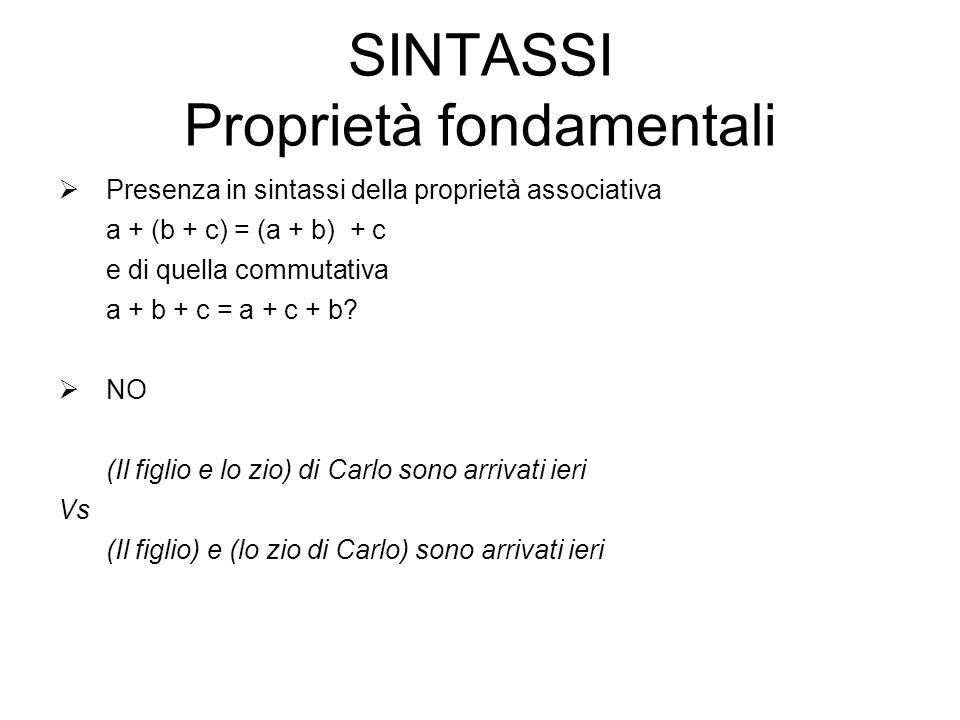 SINTASSI Proprietà fondamentali  Presenza in sintassi della proprietà associativa a + (b + c) = (a + b) + c e di quella commutativa a + b + c = a + c