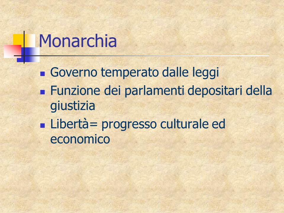 Monarchia Governo temperato dalle leggi Funzione dei parlamenti depositari della giustizia Libertà= progresso culturale ed economico