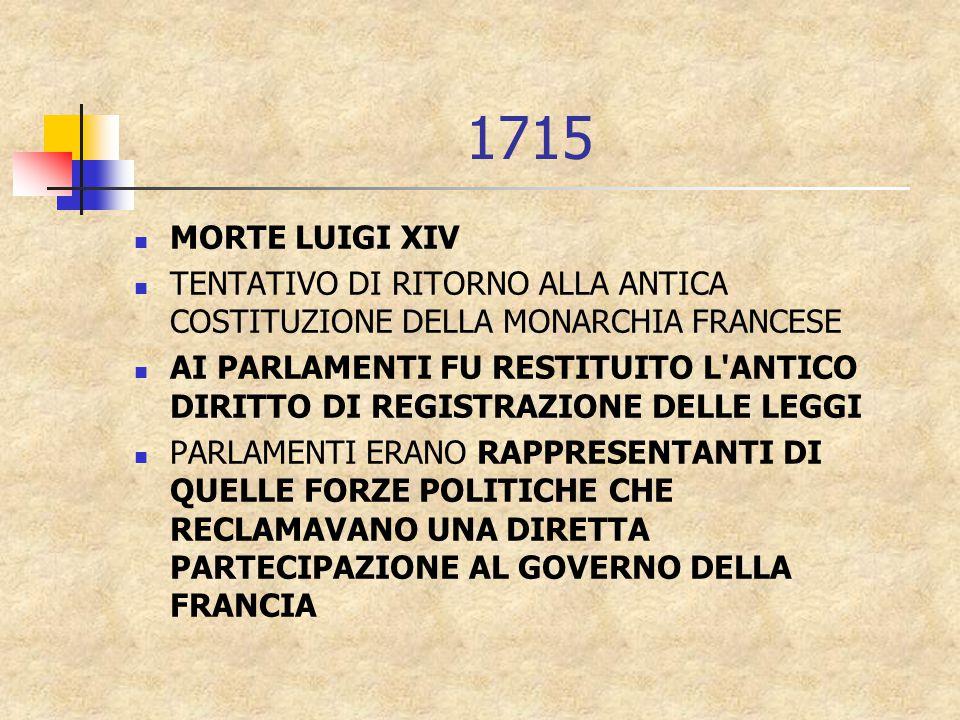 1715 MORTE LUIGI XIV TENTATIVO DI RITORNO ALLA ANTICA COSTITUZIONE DELLA MONARCHIA FRANCESE AI PARLAMENTI FU RESTITUITO L ANTICO DIRITTO DI REGISTRAZIONE DELLE LEGGI PARLAMENTI ERANO RAPPRESENTANTI DI QUELLE FORZE POLITICHE CHE RECLAMAVANO UNA DIRETTA PARTECIPAZIONE AL GOVERNO DELLA FRANCIA