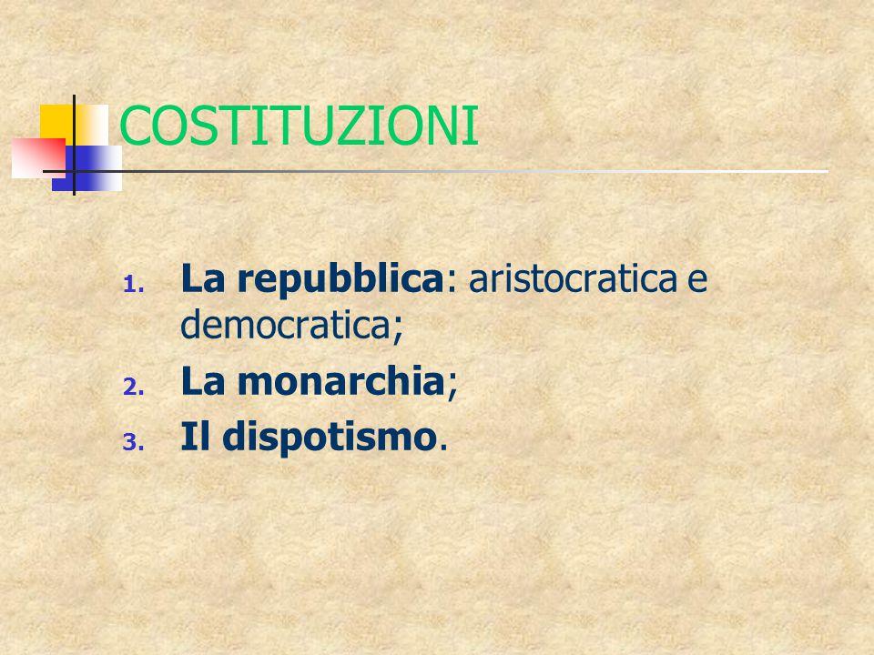 COSTITUZIONI 1. La repubblica: aristocratica e democratica; 2. La monarchia; 3. Il dispotismo.