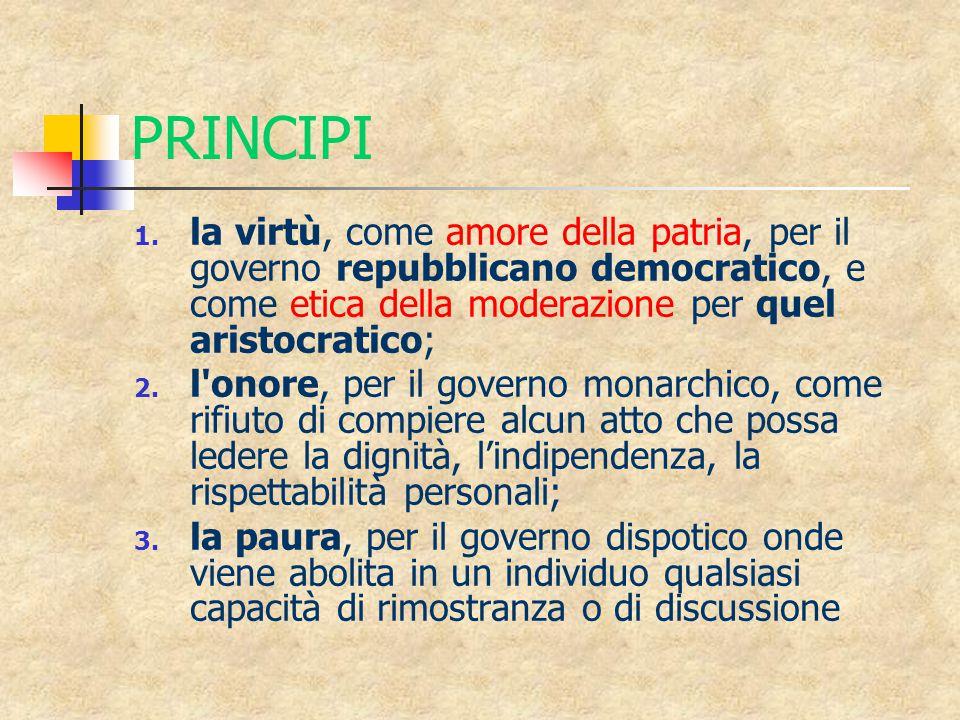 PRINCIPI 1.