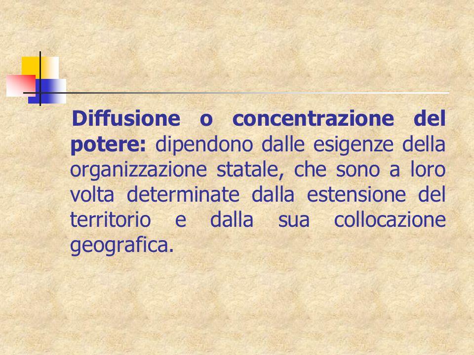 Diffusione o concentrazione del potere: dipendono dalle esigenze della organizzazione statale, che sono a loro volta determinate dalla estensione del territorio e dalla sua collocazione geografica.