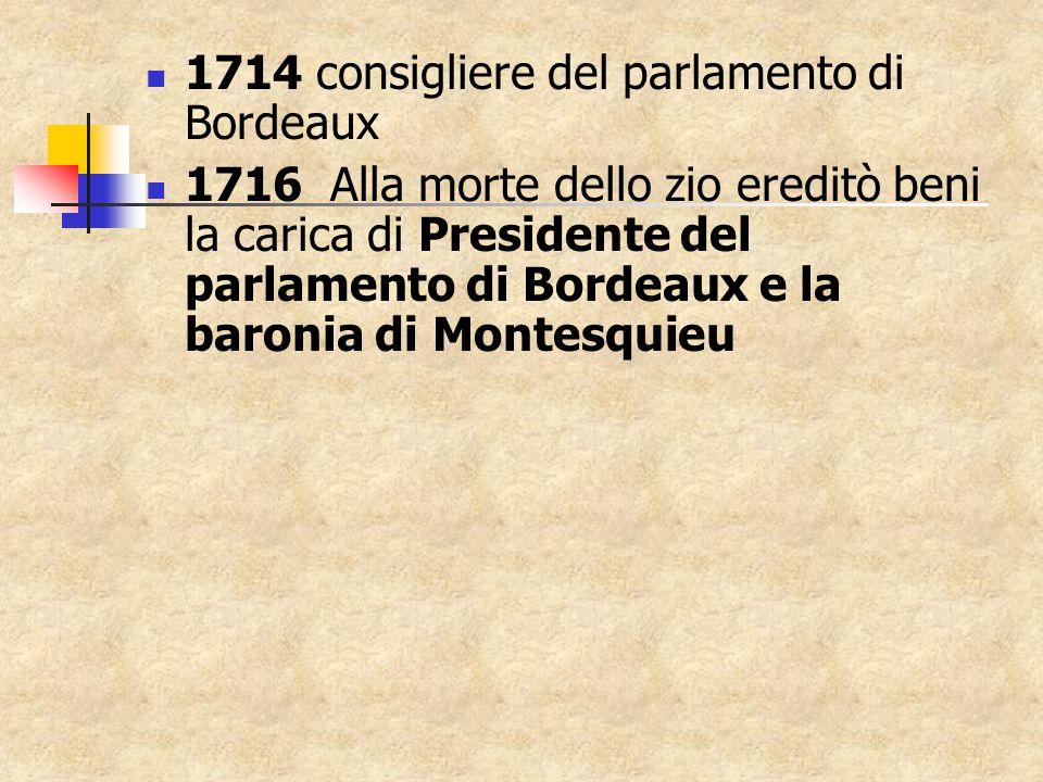 1714 consigliere del parlamento di Bordeaux 1716 Alla morte dello zio ereditò beni la carica di Presidente del parlamento di Bordeaux e la baronia di Montesquieu
