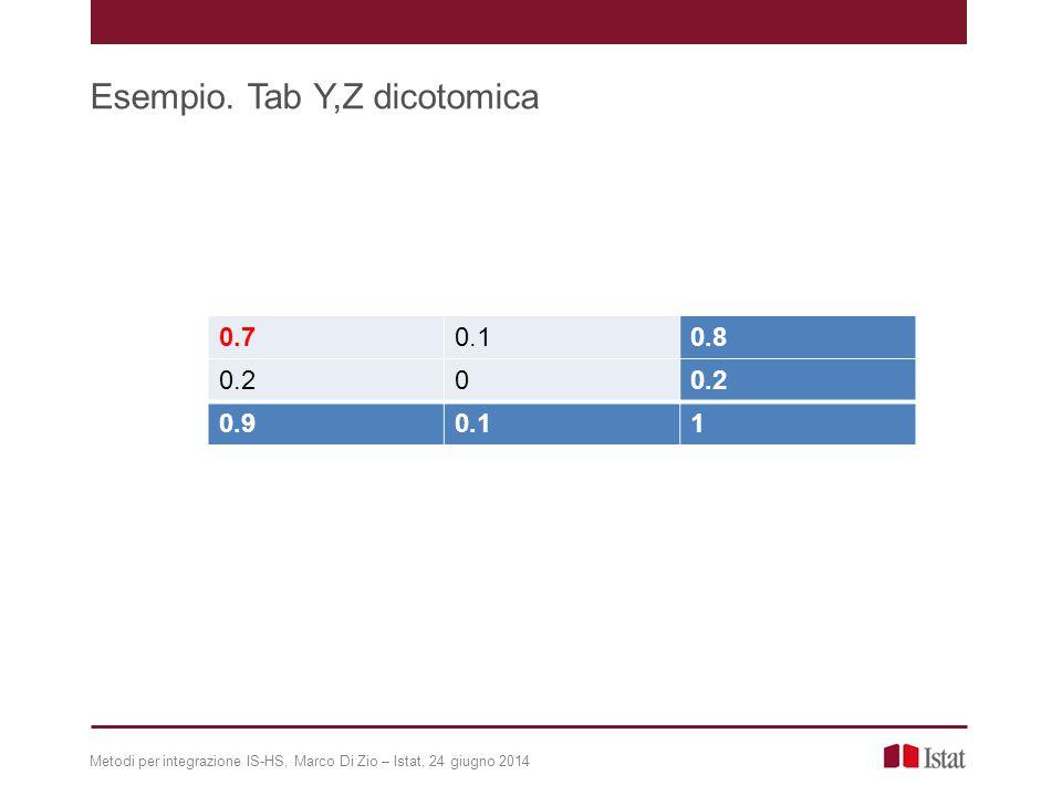 Metodi per integrazione IS-HS, Marco Di Zio – Istat, 24 giugno 2014 Esempio. Tab Y,Z dicotomica 0.70.10.8 0.20 0.90.11