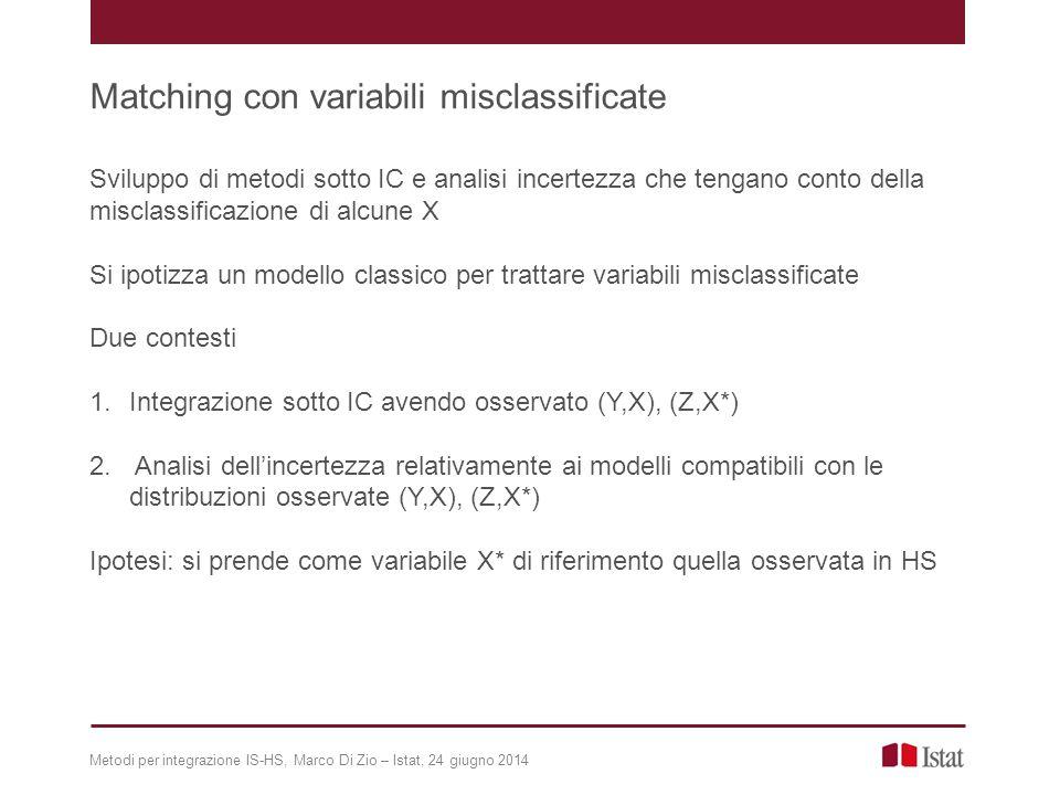 Sviluppo di metodi sotto IC e analisi incertezza che tengano conto della misclassificazione di alcune X Si ipotizza un modello classico per trattare variabili misclassificate Due contesti 1.Integrazione sotto IC avendo osservato (Y,X), (Z,X*) 2.