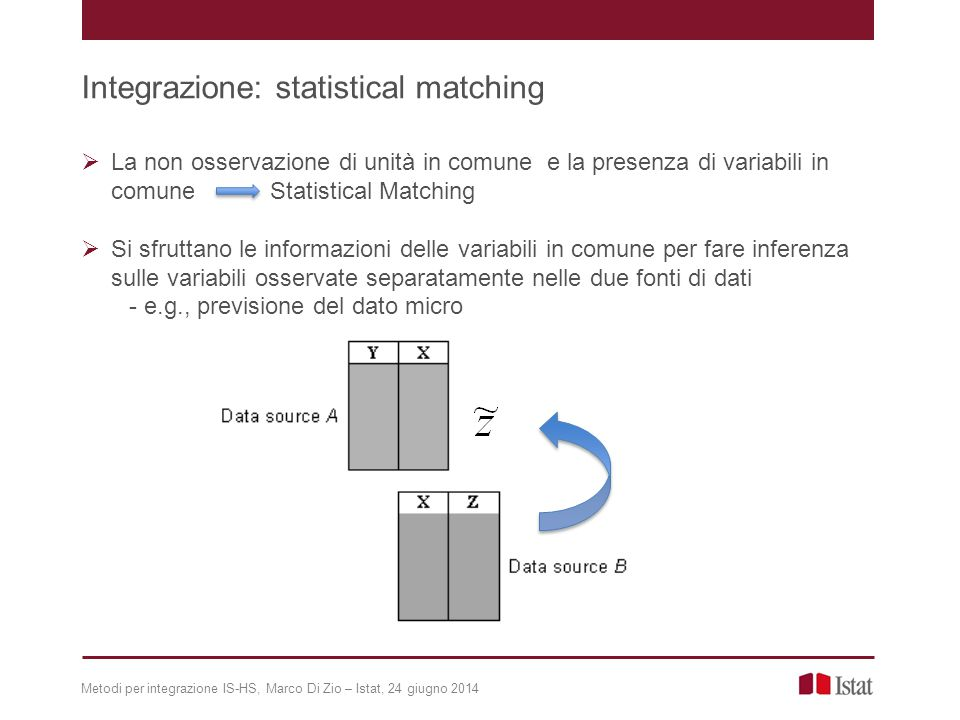  La non osservazione di unità in comune e la presenza di variabili in comune Statistical Matching  Si sfruttano le informazioni delle variabili in c